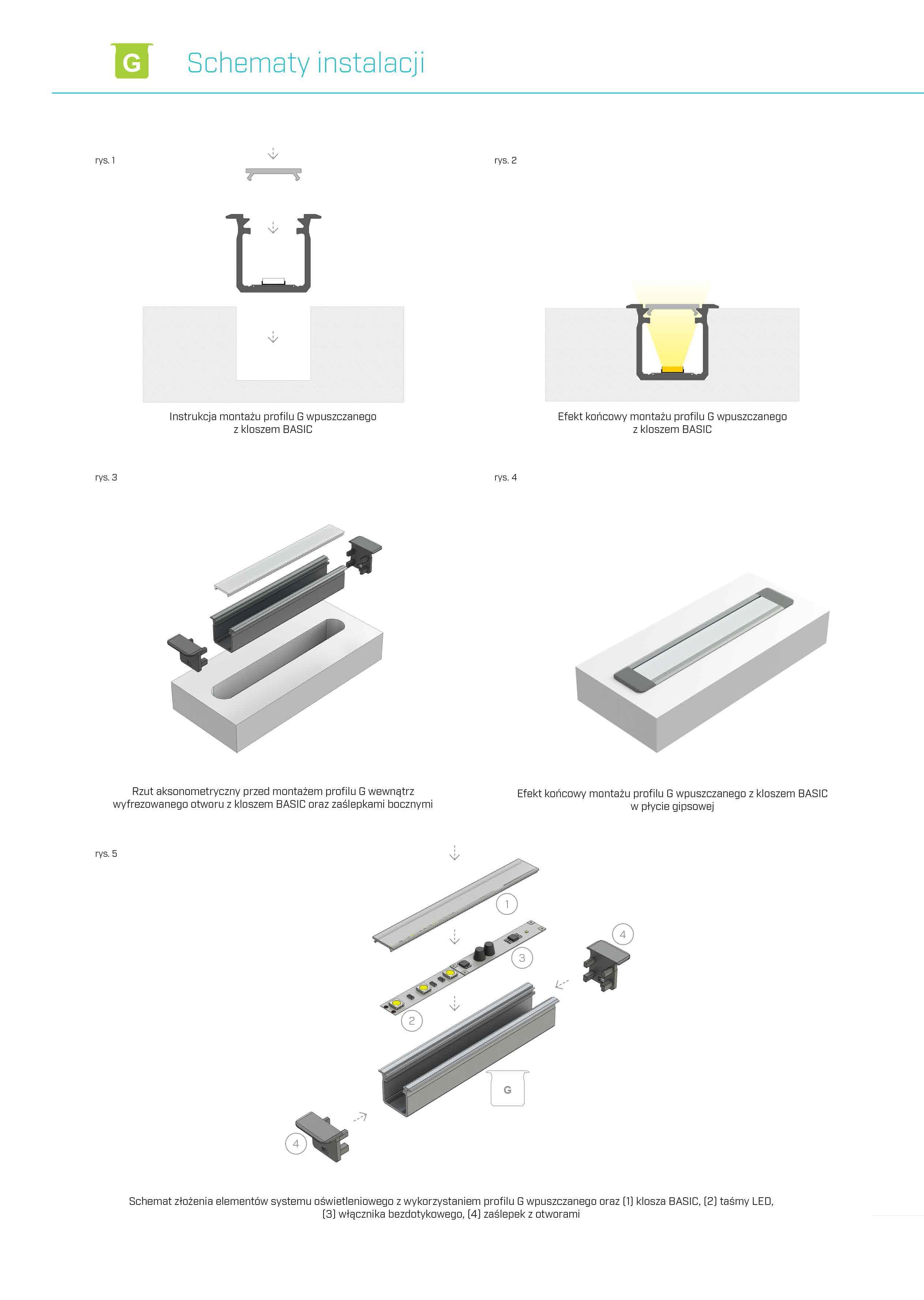 montaż profili typu G lumines